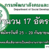 แจ้งข่าว เปิดสอบ กรมพัฒนาสังคม และสวัสดิการ รับสมัครเป็นพนักงานราชการ ครั้งที่ 1/2561 จำนวน 17 อัตรา สมัครด้วยตนเองวันที่ 25 - 29 กันยายน 2560