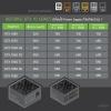 การเลือกใช้ Power Supply ให้เหมาะสมกับการใช้งาน การ์ดจอ และ CPU ของเครื่อง